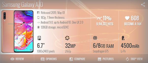Samsung Galaxy A70 - موبي زووم