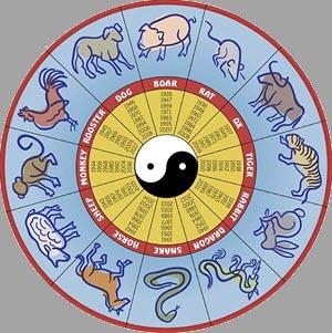 الصينية وفق التقويم الصيني - موبي زووم