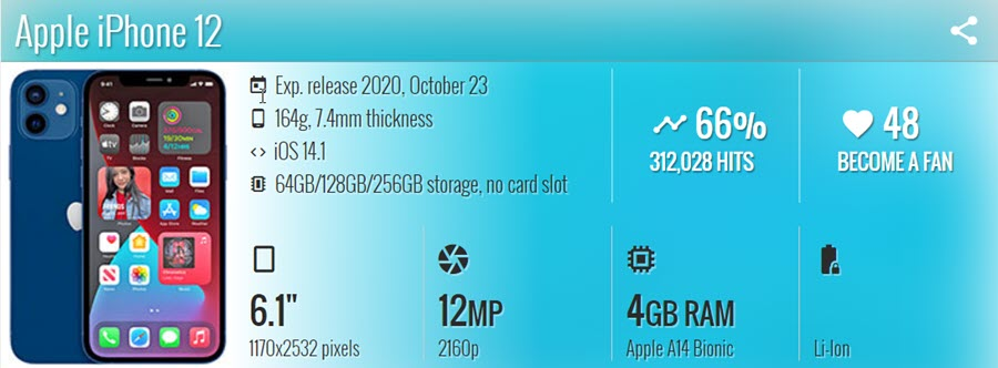 Apple iPhone 12 1 - موبي زووم