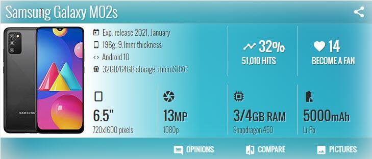 Samsung Galaxy M02s - موبي زووم