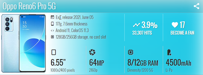 Oppo Reno 6 Pro 5G - موبي زووم