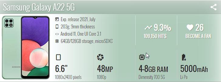 Samsung Galaxy A22 5G - موبي زووم